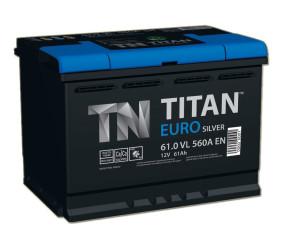 Titan - отечественный бренд в среднем классе